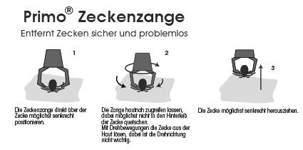 zeckenzange-illu